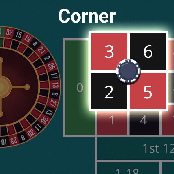 Corner Bet