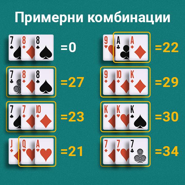 Примерни комбинации  при игра на Свара