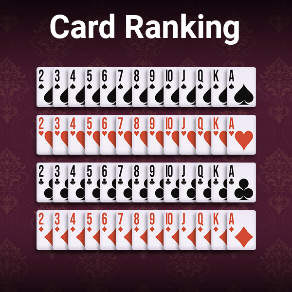 Poker Card Rankings