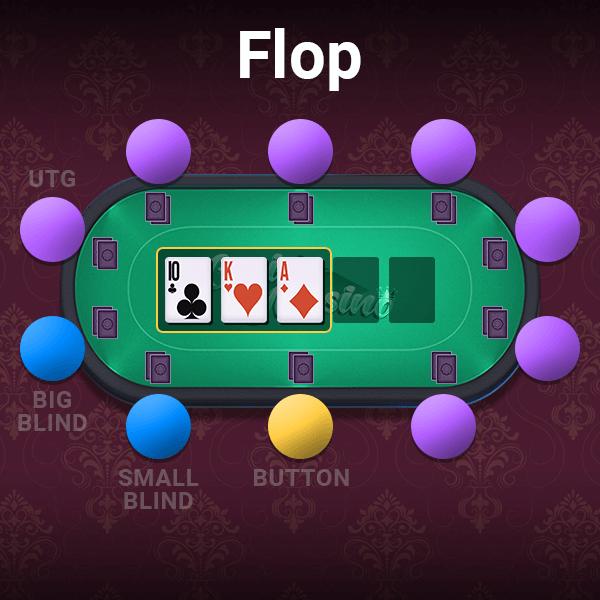 Flop Texas Hold em poker
