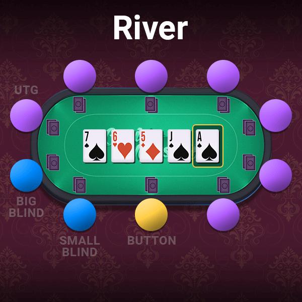 River Texas Hold em