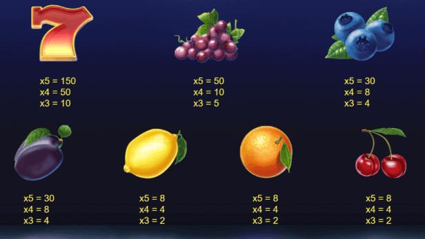 símbolos ganadores del slot 40 Fruity Reels